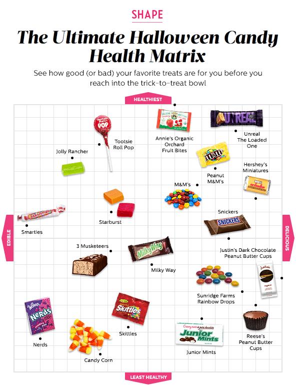 Candy Matrix